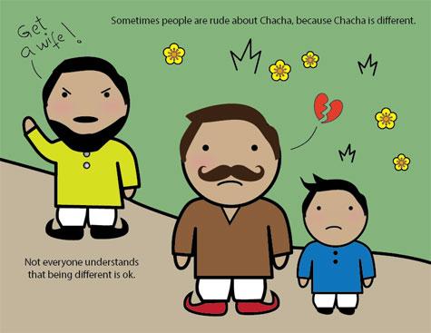 chacha-61